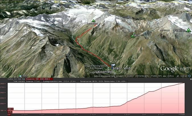 Gran-Paradiso_trekking-adventure_day1