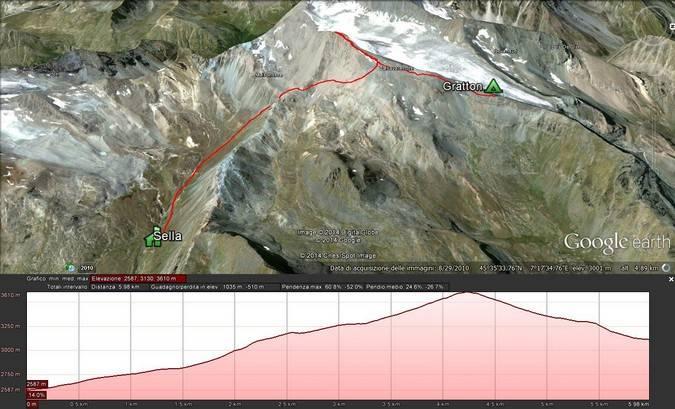Gran-Paradiso_trekking-adventure_day3
